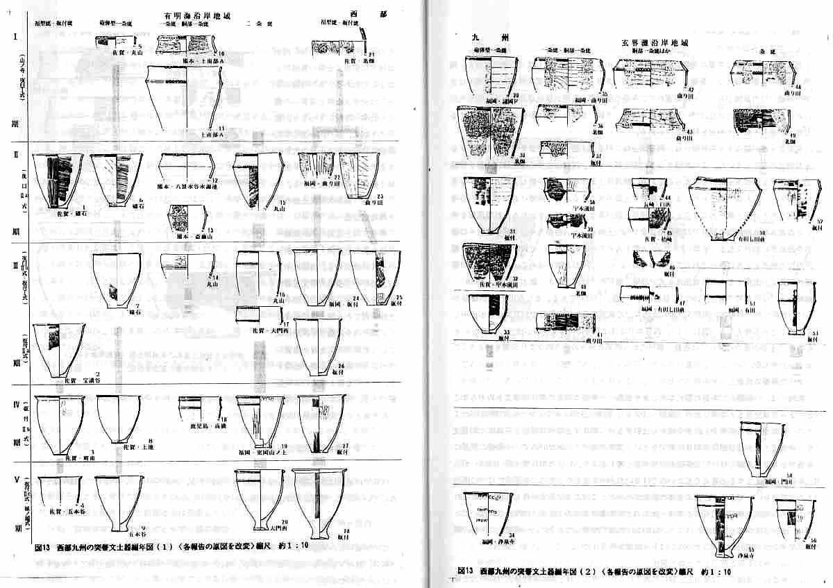 初期弥生文化の成立抜刷 水稲農耕と突帯文土器